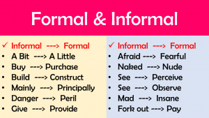 Formal and Informal Words List